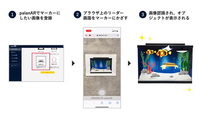 ノーコードで簡単にWebARを作れる「palanAR」が画像認識に対応。任意の画像をマーカーに設定することが可能に。