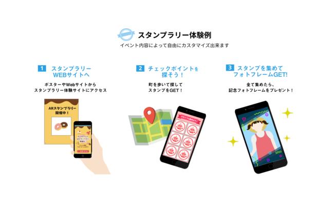 特別なアプリダウンロード不要!WebARによるスタンプラリーを提供する「TOBIRALLY」が画像認識マーカーに対応しました